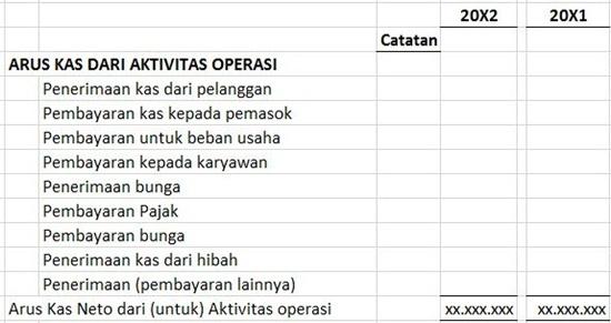Format Laporan Keuangan Perusahaan Tbk - Laporan Arus Kas 1