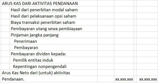 Format Laporan Keuangan Perusahaan Tbk - Laporan Arus Kas 3