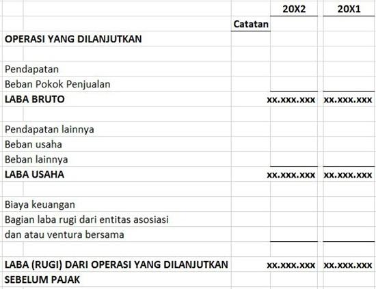 Format Laporan Keuangan Perusahaan Tbk - Laporan Laba Rugi 1