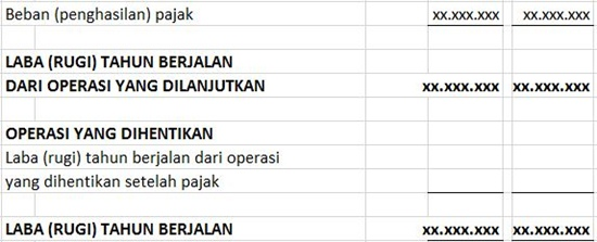 Format Laporan Keuangan Perusahaan Tbk - Laporan Laba Rugi 2