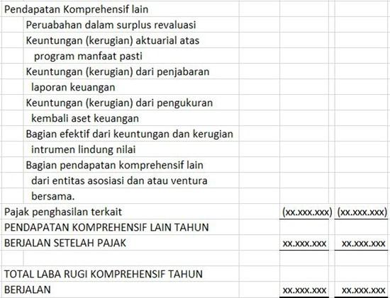 Format Laporan Keuangan Perusahaan Tbk - Laporan Laba Rugi 3