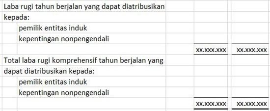 Format Laporan Keuangan Perusahaan Tbk - Laporan Laba Rugi 4