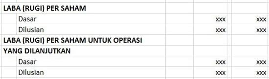 Format Laporan Keuangan Perusahaan Tbk - Laporan Laba Rugi 5