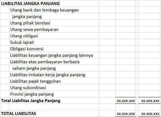 Format Laporan Keuangan Perusahaan Tbk - Neraca4