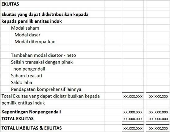 Format Laporan Keuangan Perusahaan Tbk - Neraca5